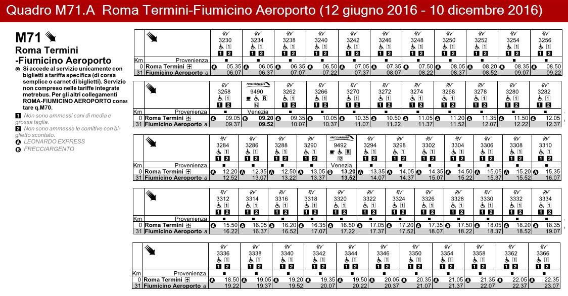 M71_Roma Termini-Fiumicino Areoporto